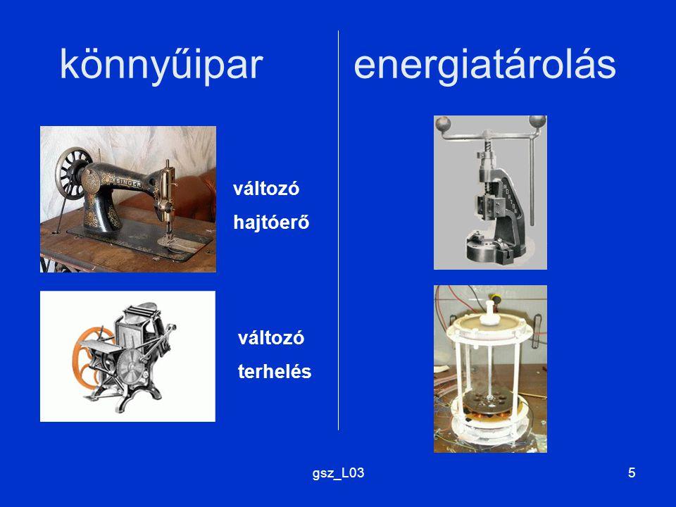 gsz_L036 energiatárolás munkaközeggel t energia állásos szabályozás (fogyás-töltés ciklus) p min ←igény p max ← rendszer kompresszor légtartállyal hidrofor légüsttel p p