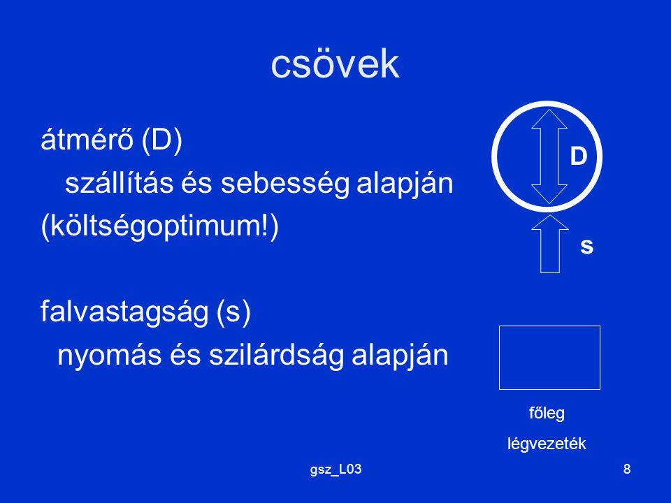 gsz_L039 méretezés 1 q = v × A szállítás (térfogatáram) v: folyadék 1-5 m/s, gáz 20-40 m/s névleges átmérő NÁ (DN) általában belső:..