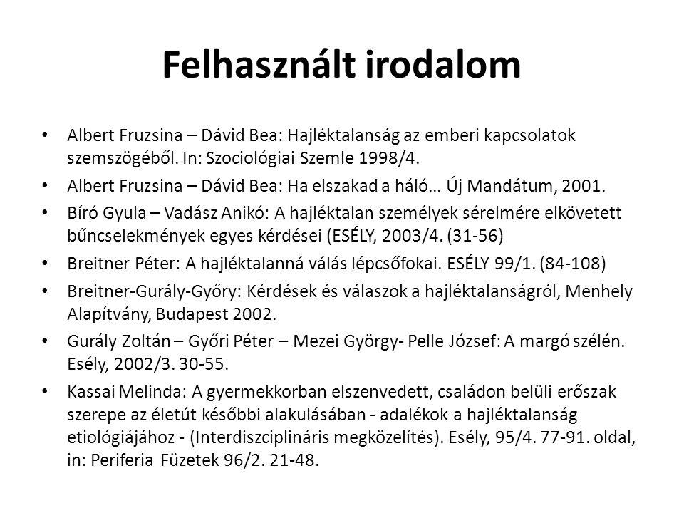 Felhasznált irodalom Albert Fruzsina – Dávid Bea: Hajléktalanság az emberi kapcsolatok szemszögéből. In: Szociológiai Szemle 1998/4. Albert Fruzsina –