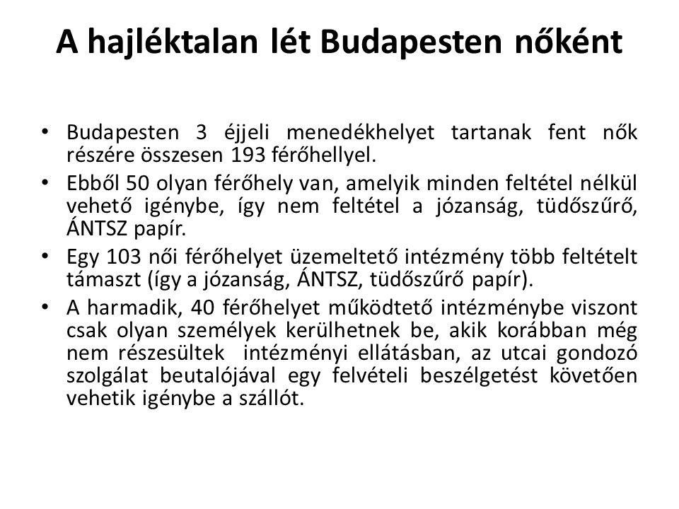 A hajléktalan lét Budapesten nőként Budapesten 3 éjjeli menedékhelyet tartanak fent nők részére összesen 193 férőhellyel. Ebből 50 olyan férőhely van,