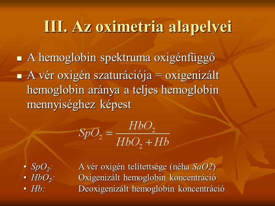 III. Az oximetria alapelvei A hemoglobin spektruma oxigénfüggő A hemoglobin spektruma oxigénfüggő A vér oxigén szaturációja = oxigenizált hemoglobin a