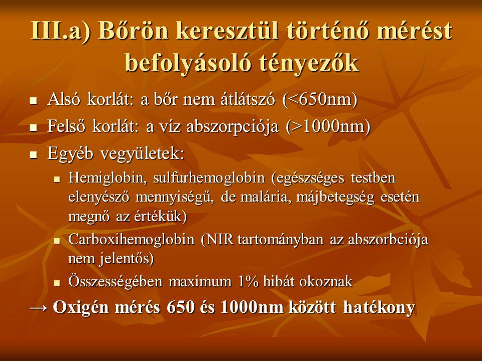 III.a) Bőrön keresztül történő mérést befolyásoló tényezők Alsó korlát: a bőr nem átlátszó (<650nm) Alsó korlát: a bőr nem átlátszó (<650nm) Felső kor