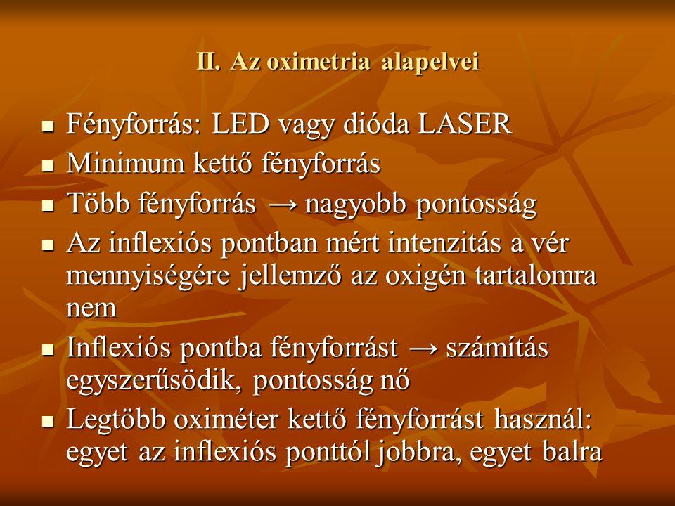 II. Az oximetria alapelvei Fényforrás: LED vagy dióda LASER Fényforrás: LED vagy dióda LASER Minimum kettő fényforrás Minimum kettő fényforrás Több fé