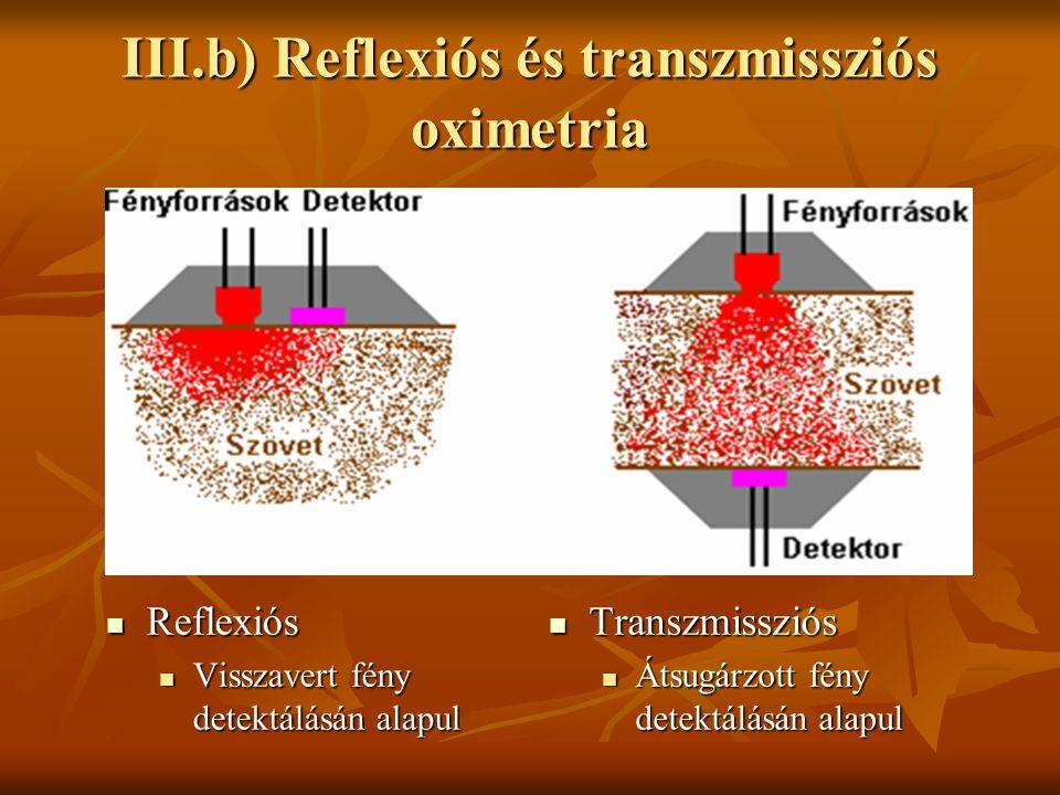 III.b) Reflexiós és transzmissziós oximetria Reflexiós Visszavert fény detektálásán alapul Transzmissziós Átsugárzott fény detektálásán alapul
