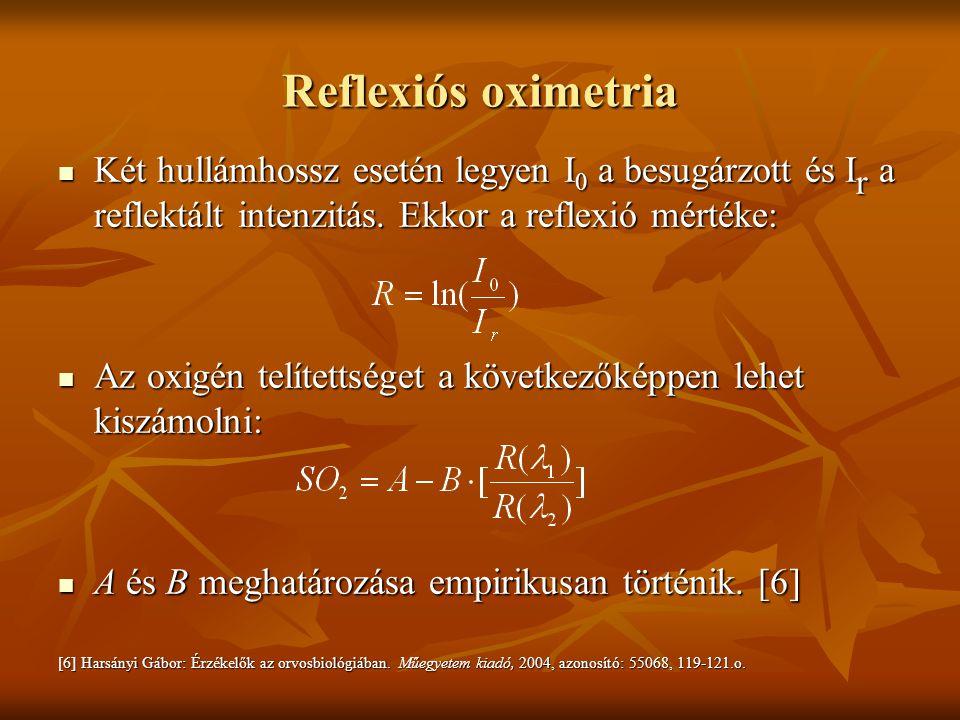 Reflexiós oximetria Két hullámhossz esetén legyen I 0 a besugárzott és I r a reflektált intenzitás. Ekkor a reflexió mértéke: Két hullámhossz esetén l