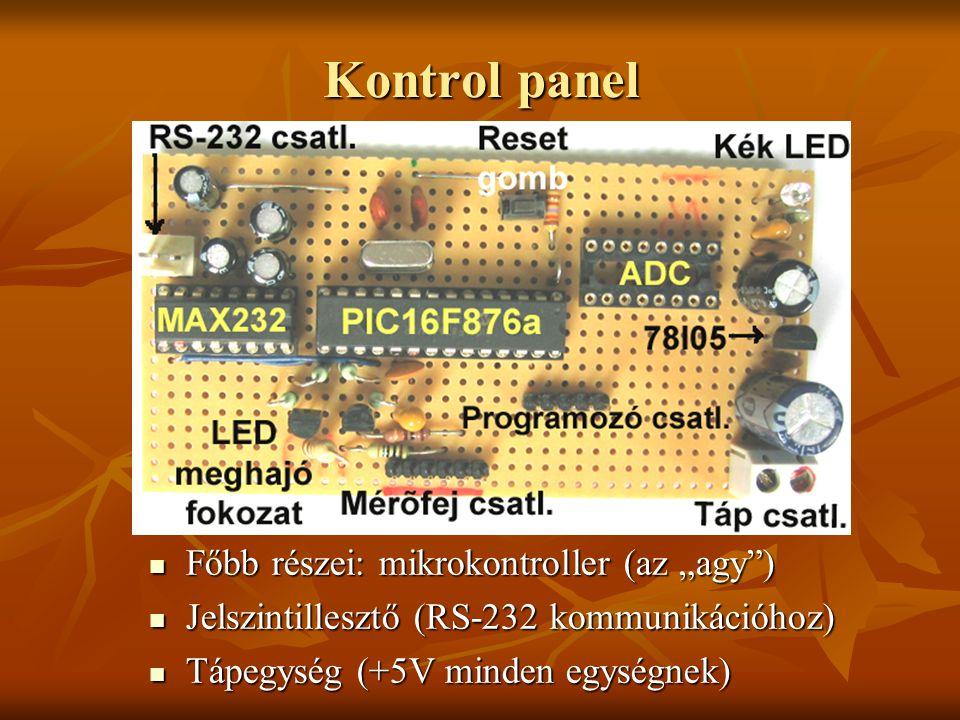 """Kontrol panel Főbb részei: mikrokontroller (az """"agy"""") Főbb részei: mikrokontroller (az """"agy"""") Jelszintillesztő (RS-232 kommunikációhoz) Jelszintillesz"""