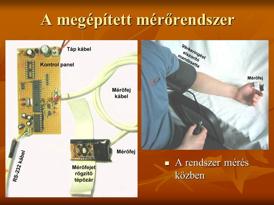 A megépített mérőrendszer A rendszer mérés közben A rendszer mérés közben