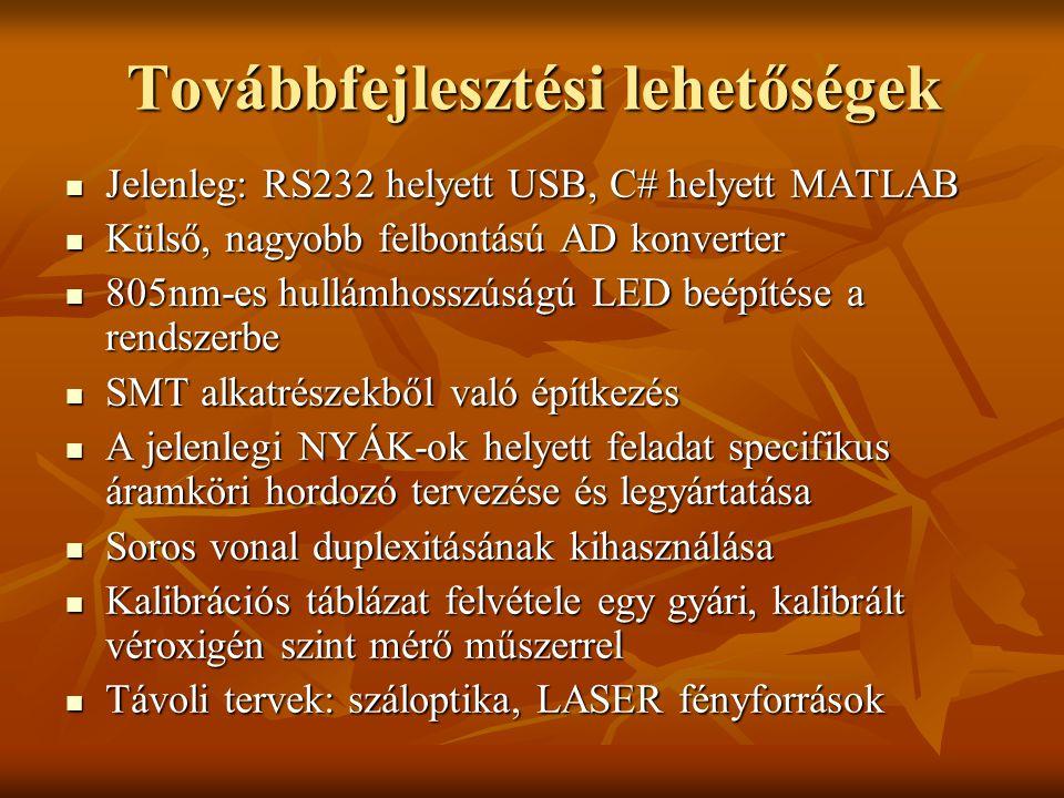 Továbbfejlesztési lehetőségek Jelenleg: RS232 helyett USB, C# helyett MATLAB Jelenleg: RS232 helyett USB, C# helyett MATLAB Külső, nagyobb felbontású