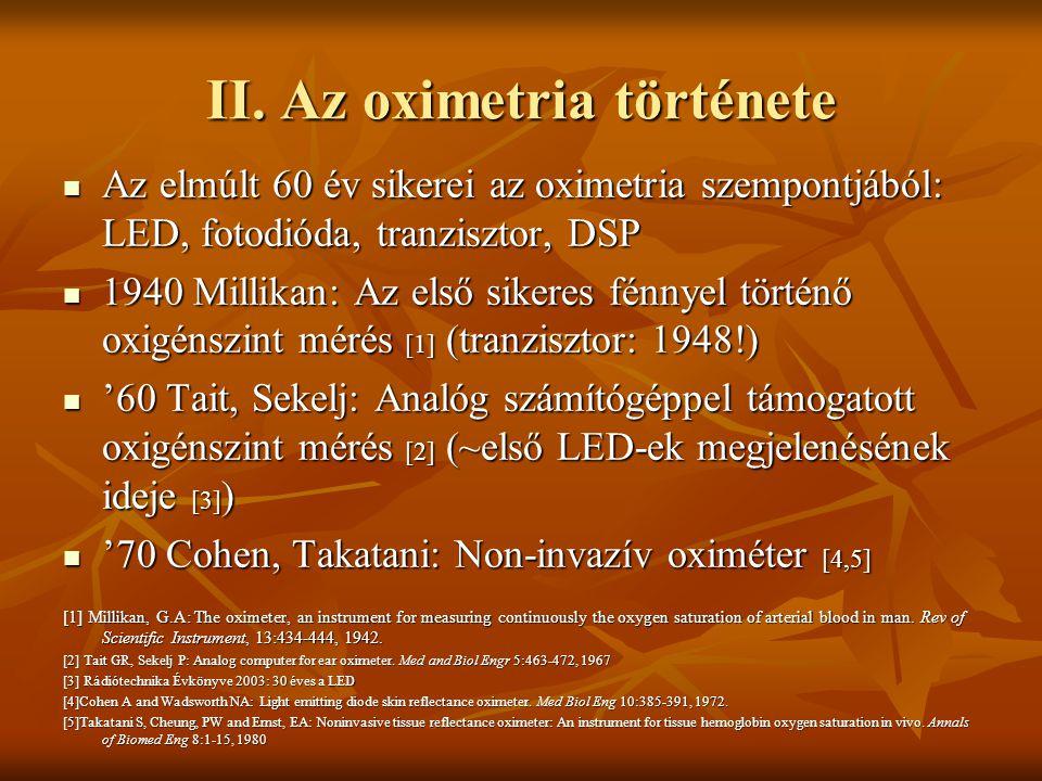 II. Az oximetria története Az elmúlt 60 év sikerei az oximetria szempontjából: LED, fotodióda, tranzisztor, DSP Az elmúlt 60 év sikerei az oximetria s