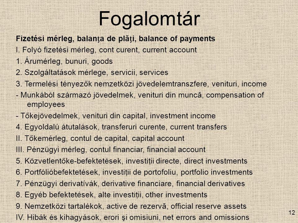 Fogalomtár Fizetési mérleg, balana de plăi, balance of payments I.
