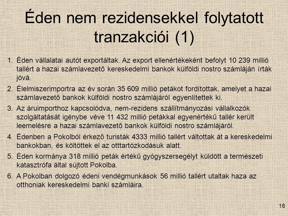 Éden nem rezidensekkel folytatott tranzakciói (1) 1.Éden vállalatai autót exportáltak.