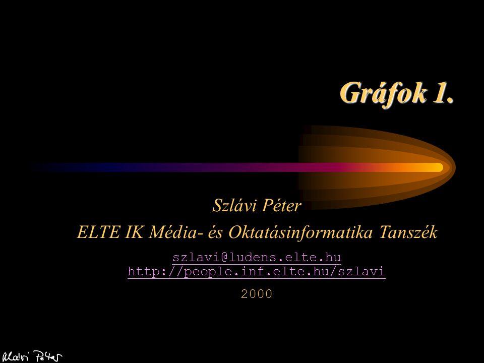 Gráfok 1. Szlávi Péter ELTE IK Média- és Oktatásinformatika Tanszék szlavi@ludens.elte.hu http://people.inf.elte.hu/szlavi 2000