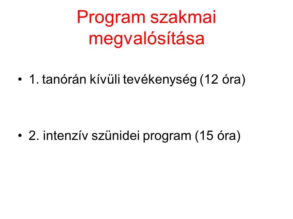 Program szakmai megvalósítása 1. tanórán kívüli tevékenység (12 óra) 2.