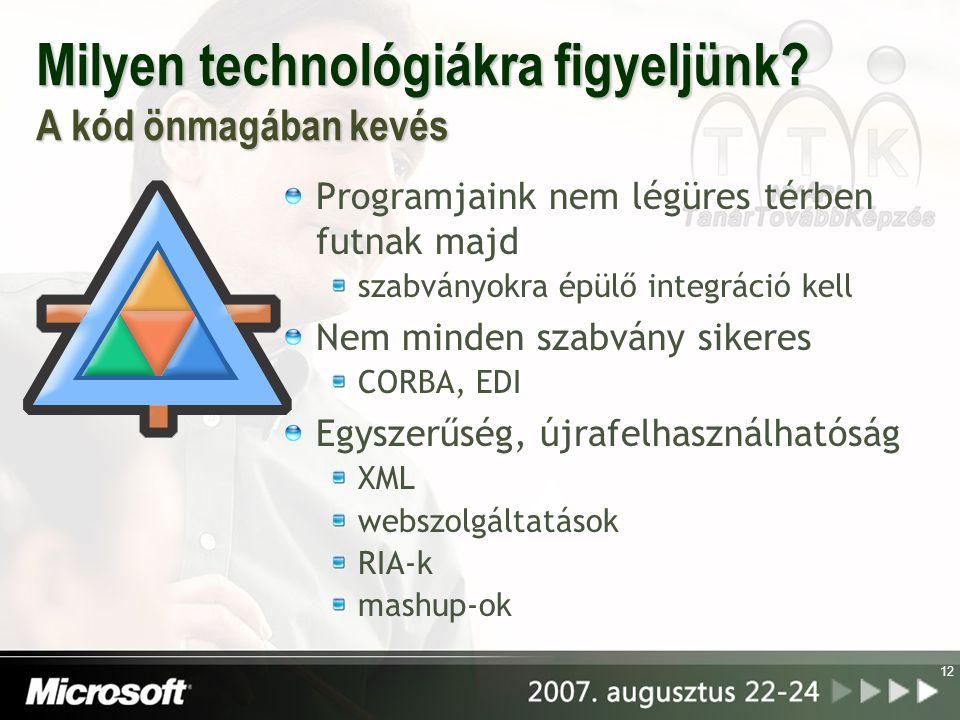 Milyen technológiákra figyeljünk? A kód önmagában kevés Programjaink nem légüres térben futnak majd szabványokra épülő integráció kell Nem minden szab