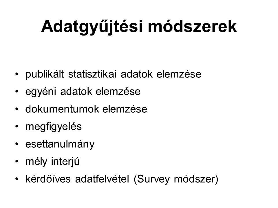 Adatgyűjtési módszerek publikált statisztikai adatok elemzése egyéni adatok elemzése dokumentumok elemzése megfigyelés esettanulmány mély interjú kérd