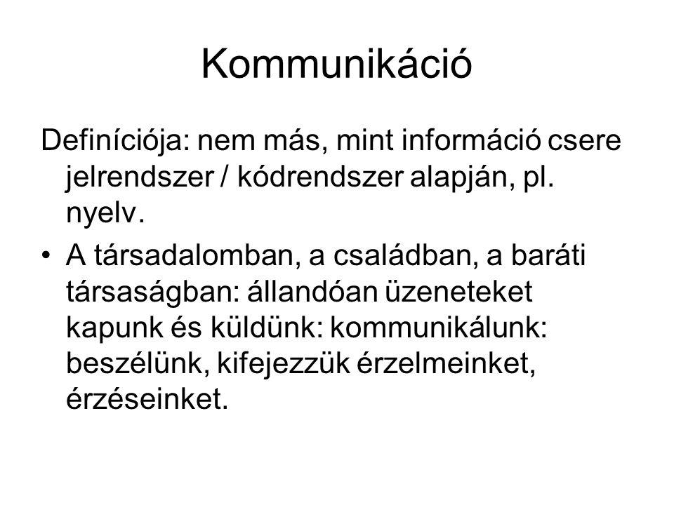 Kommunikáció Definíciója: nem más, mint információ csere jelrendszer / kódrendszer alapján, pl. nyelv. A társadalomban, a családban, a baráti társaság