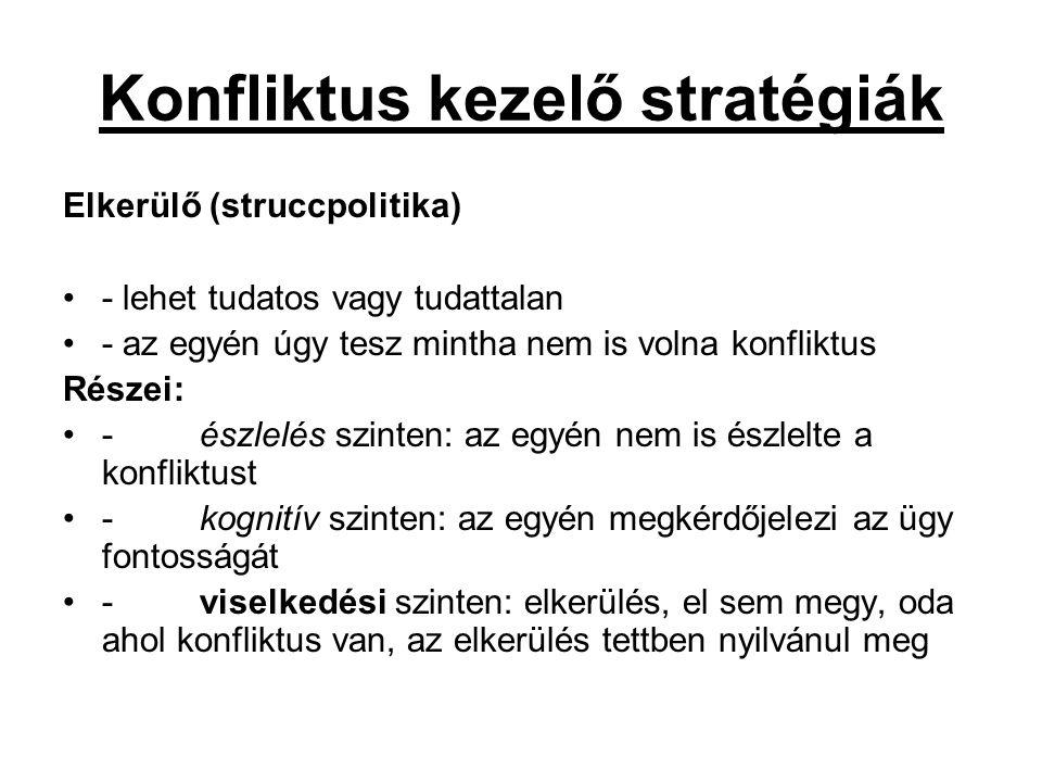 Konfliktus kezelő stratégiák Elkerülő (struccpolitika) - lehet tudatos vagy tudattalan - az egyén úgy tesz mintha nem is volna konfliktus Részei: - és
