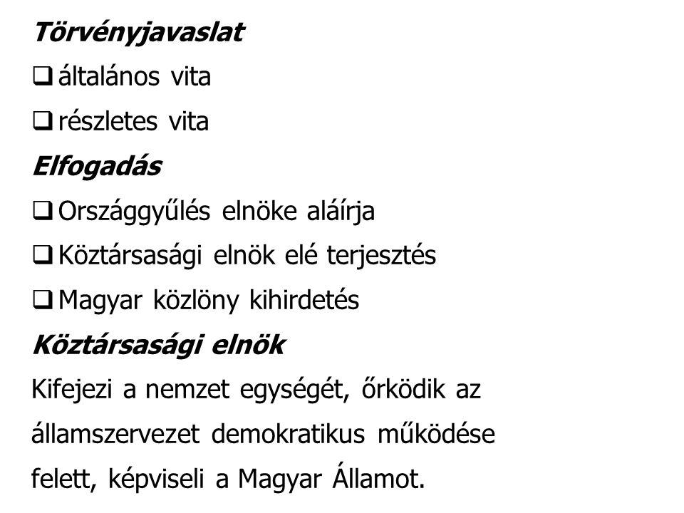 Törvényjavaslat  általános vita  részletes vita Elfogadás  Országgyűlés elnöke aláírja  Köztársasági elnök elé terjesztés  Magyar közlöny kihirde