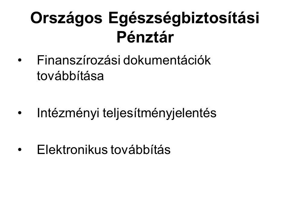 Országos Egészségbiztosítási Pénztár Finanszírozási dokumentációk továbbítása Intézményi teljesítményjelentés Elektronikus továbbítás