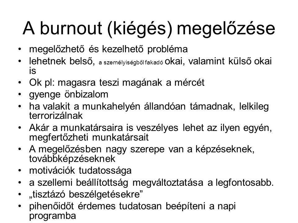 A burnout (kiégés) megelőzése megelőzhető és kezelhető probléma lehetnek belső, a személyiségből fakadó okai, valamint külső okai is Ok pl: magasra te