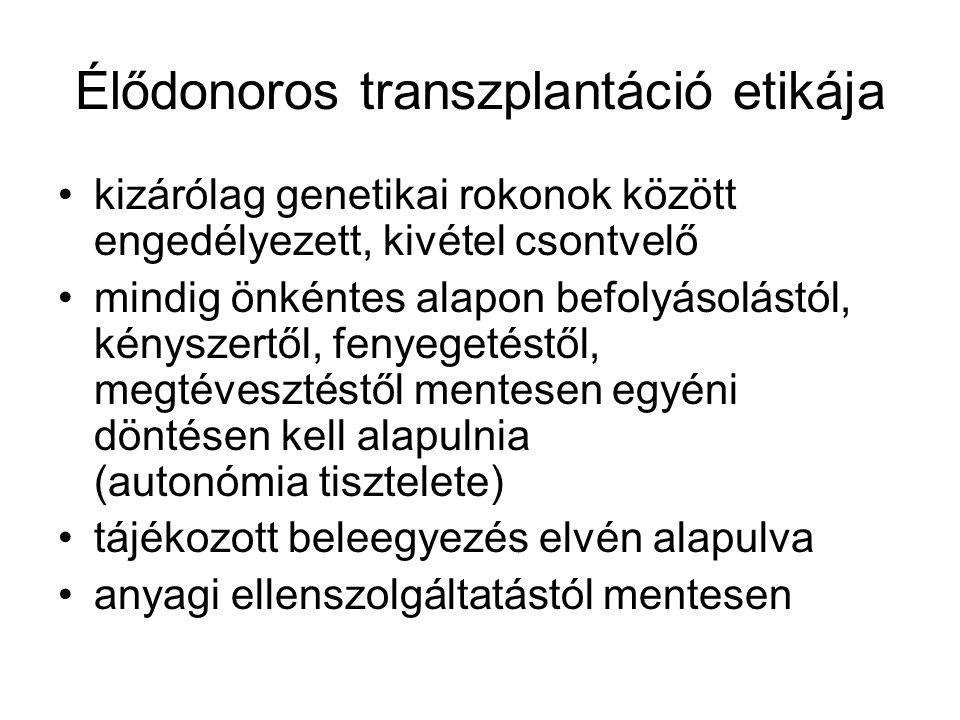 Élődonoros transzplantáció etikája kizárólag genetikai rokonok között engedélyezett, kivétel csontvelő mindig önkéntes alapon befolyásolástól, kénysze