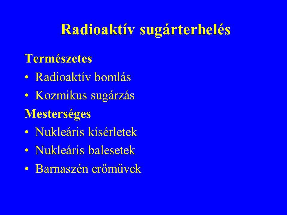 Radioaktív sugárterhelés Természetes Radioaktív bomlás Kozmikus sugárzás Mesterséges Nukleáris kísérletek Nukleáris balesetek Barnaszén erőművek