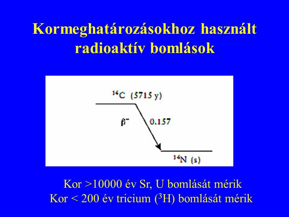 Kormeghatározásokhoz használt radioaktív bomlások Kor >10000 év Sr, U bomlását mérik Kor < 200 év tricium ( 3 H) bomlását mérik