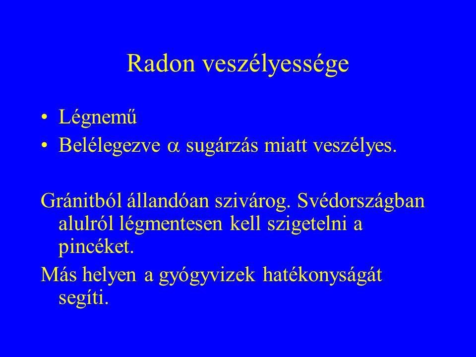 Radon veszélyessége Légnemű Belélegezve  sugárzás miatt veszélyes. Gránitból állandóan szivárog. Svédországban alulról légmentesen kell szigetelni a