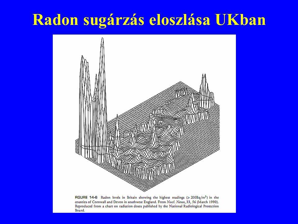 Radon sugárzás eloszlása UKban