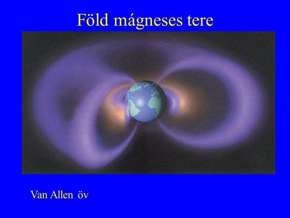 Föld mágneses tere YouTube - Aurora Borealis Van Allen öv
