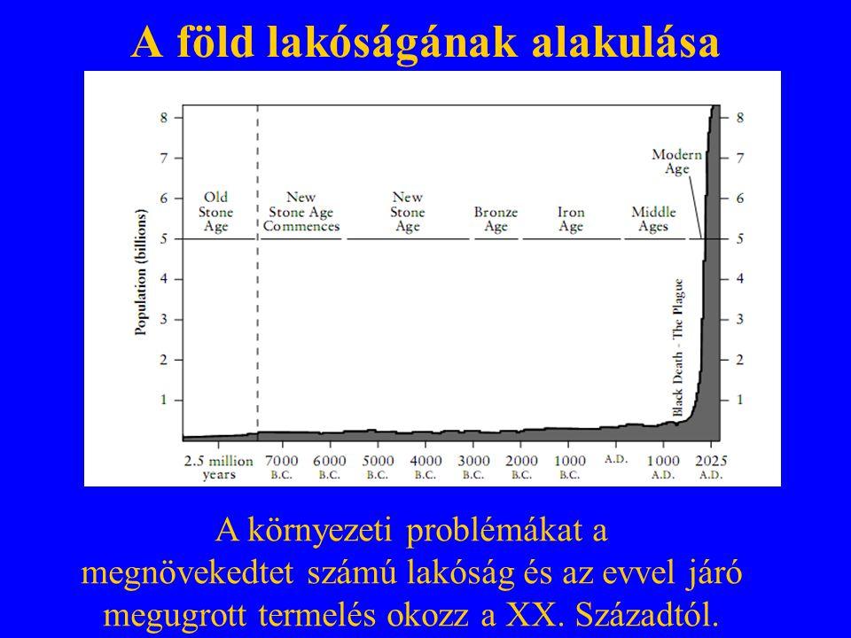 Atomrobbanás hatása Rombolás Égés, halál nyomás és hőhullámtól Genetikai károsodás Nukleáris tél