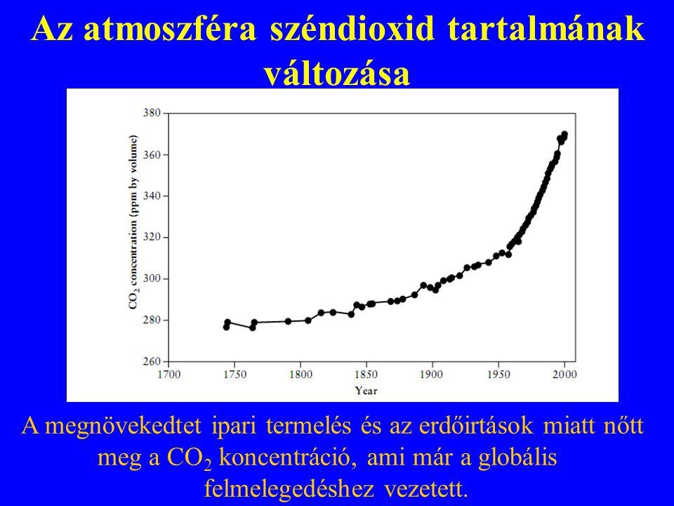 Az atmoszféra széndioxid tartalmának változása A megnövekedtet ipari termelés és az erdőirtások miatt nőtt meg a CO 2 koncentráció, ami már a globális