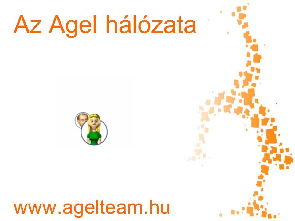 Az Agel hálózata www.agelteam.hu