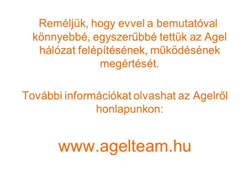 Reméljük, hogy evvel a bemutatóval könnyebbé, egyszerűbbé tettük az Agel hálózat felépítésének, működésének megértését.