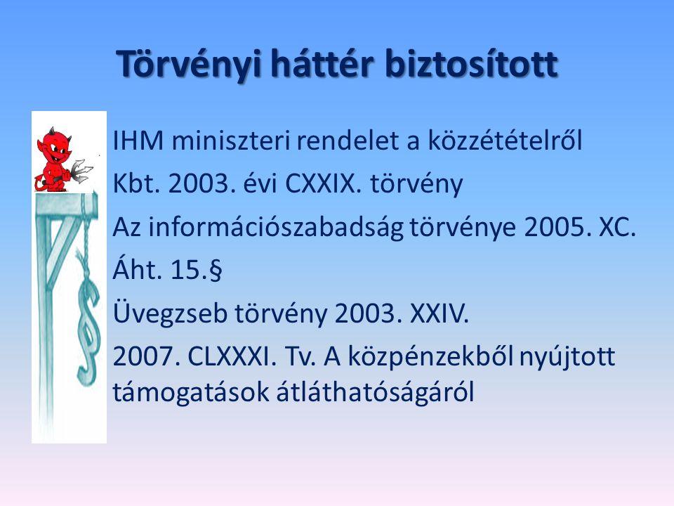 Törvényi háttér biztosított IHM miniszteri rendelet a közzétételről Kbt. 2003. évi CXXIX. törvény Az információszabadság törvénye 2005. XC. Áht. 15.§