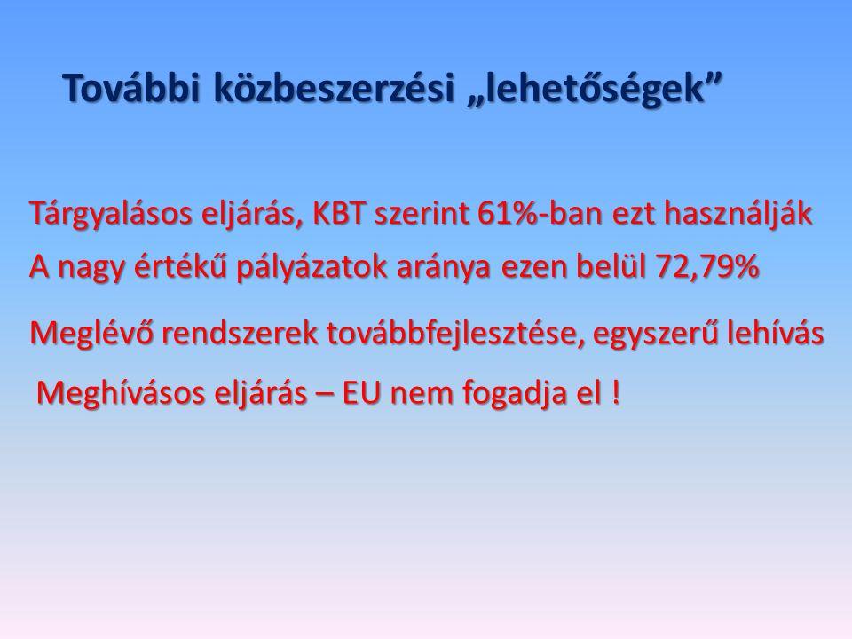 """További közbeszerzési """"lehetőségek Tárgyalásos eljárás, KBT szerint 61%-ban ezt használják A nagy értékű pályázatok aránya ezen belül 72,79% Meghívásos eljárás – EU nem fogadja el ."""