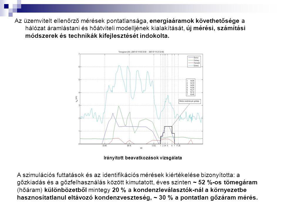 """Kétfázisú áramlás áramlási jellemzőinek """"szlip modell feltételezésével számított értékei"""