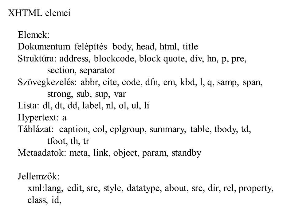 XHTML elemei Elemek: Dokumentum felépítés body, head, html, title Struktúra: address, blockcode, block quote, div, hn, p, pre, section, separator Szöv
