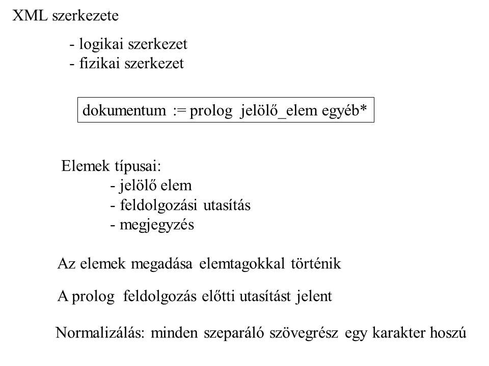 XML szerkezete - logikai szerkezet - fizikai szerkezet dokumentum := prolog jelölő_elem egyéb* Elemek típusai: - jelölő elem - feldolgozási utasítás -