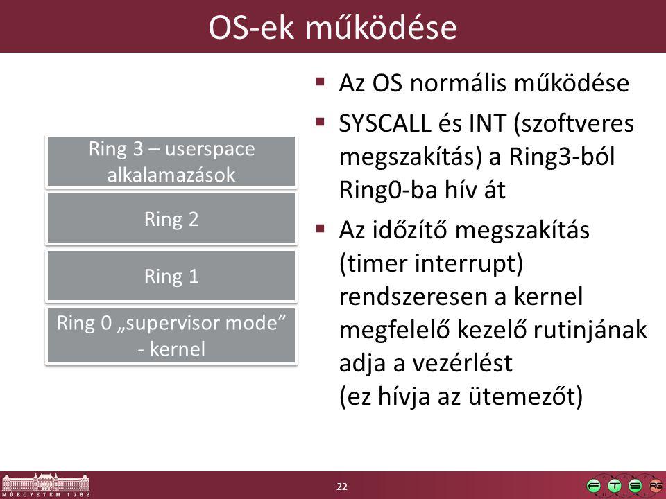 """OS-ek működése  Az OS normális működése  SYSCALL és INT (szoftveres megszakítás) a Ring3-ból Ring0-ba hív át  Az időzítő megszakítás (timer interrupt) rendszeresen a kernel megfelelő kezelő rutinjának adja a vezérlést (ez hívja az ütemezőt) Ring 0 """"supervisor mode - kernel Ring 1 Ring 2 Ring 3 – userspace alkalamazások 22"""