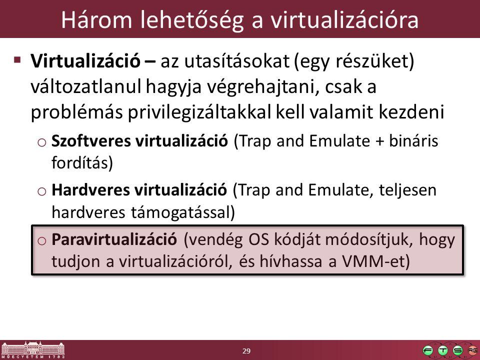 Három lehetőség a virtualizációra  Virtualizáció – az utasításokat (egy részüket) változatlanul hagyja végrehajtani, csak a problémás privilegizáltakkal kell valamit kezdeni o Szoftveres virtualizáció (Trap and Emulate + bináris fordítás) o Hardveres virtualizáció (Trap and Emulate, teljesen hardveres támogatással) o Paravirtualizáció (vendég OS kódját módosítjuk, hogy tudjon a virtualizációról, és hívhassa a VMM-et) 29