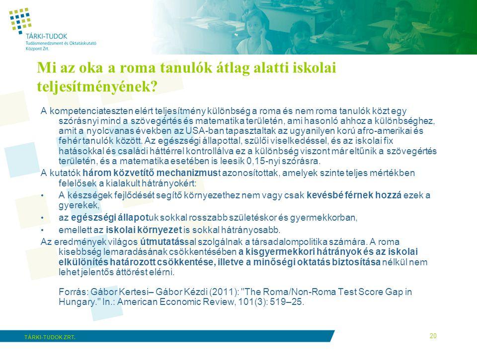 20 TÁRKI-TUDOK ZRT. Mi az oka a roma tanulók átlag alatti iskolai teljesítményének? A kompetenciateszten elért teljesítmény különbség a roma és nem ro