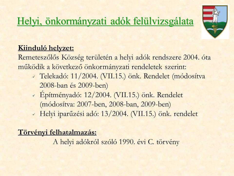 Helyi, önkormányzati adók felülvizsgálata Kiinduló helyzet: Remeteszőlős Község területén a helyi adók rendszere 2004. óta működik a következő önkormá
