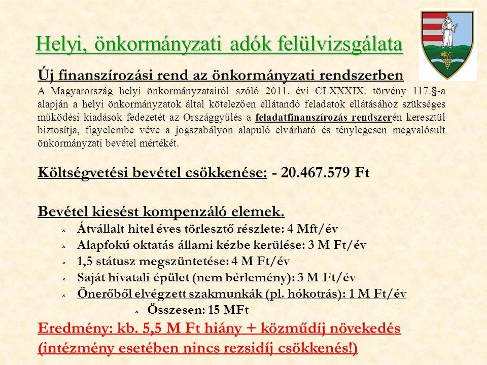 Helyi, önkormányzati adók felülvizsgálata Új finanszírozási rend az önkormányzati rendszerben A Magyarország helyi önkormányzatairól szóló 2011. évi C