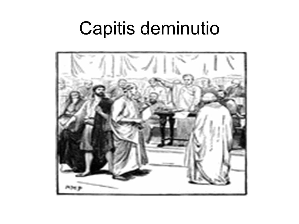 Capitis deminutio