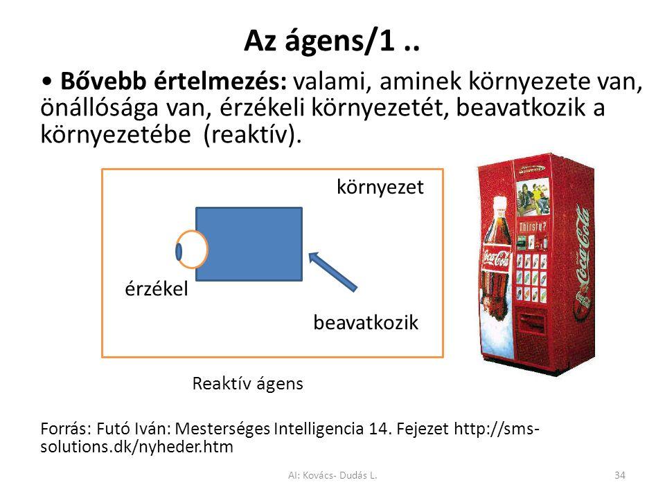 Az ágens/1.. Bővebb értelmezés: valami, aminek környezete van, önállósága van, érzékeli környezetét, beavatkozik a környezetébe (reaktív). Reaktív áge