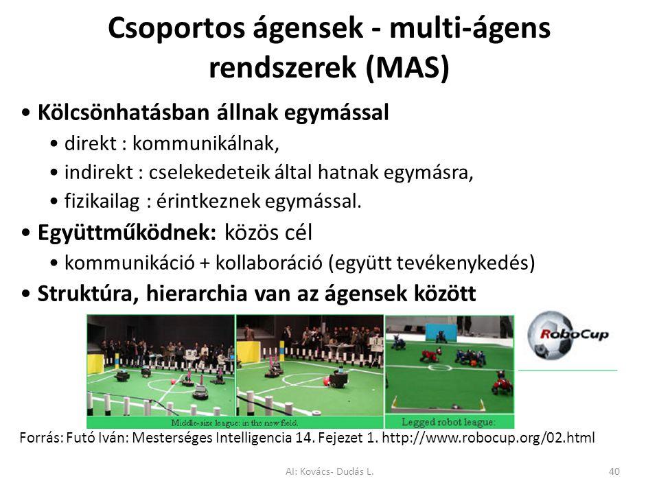 Csoportos ágensek - multi-ágens rendszerek (MAS) Kölcsönhatásban állnak egymással direkt : kommunikálnak, indirekt : cselekedeteik által hatnak egymás