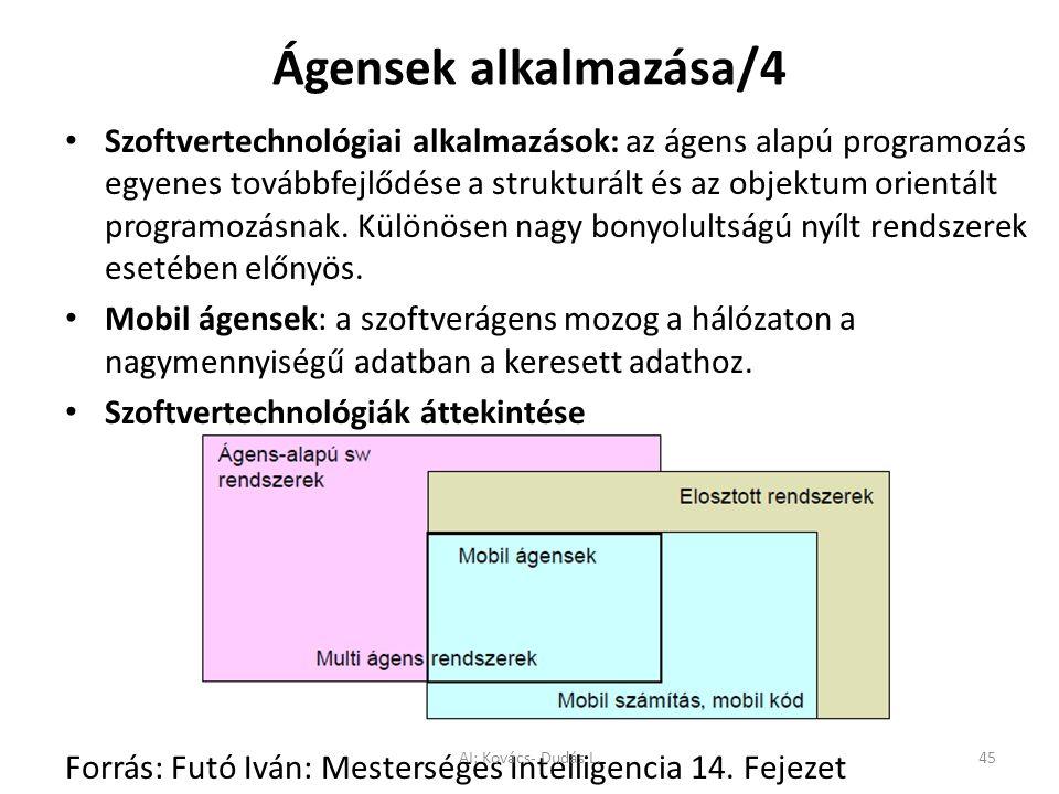 Ágensek alkalmazása/4 Szoftvertechnológiai alkalmazások: az ágens alapú programozás egyenes továbbfejlődése a strukturált és az objektum orientált pro