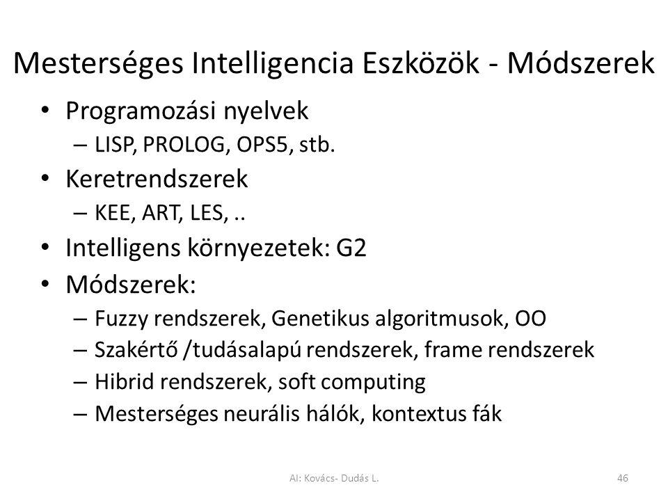 Mesterséges Intelligencia Eszközök - Módszerek Programozási nyelvek – LISP, PROLOG, OPS5, stb. Keretrendszerek – KEE, ART, LES,.. Intelligens környeze