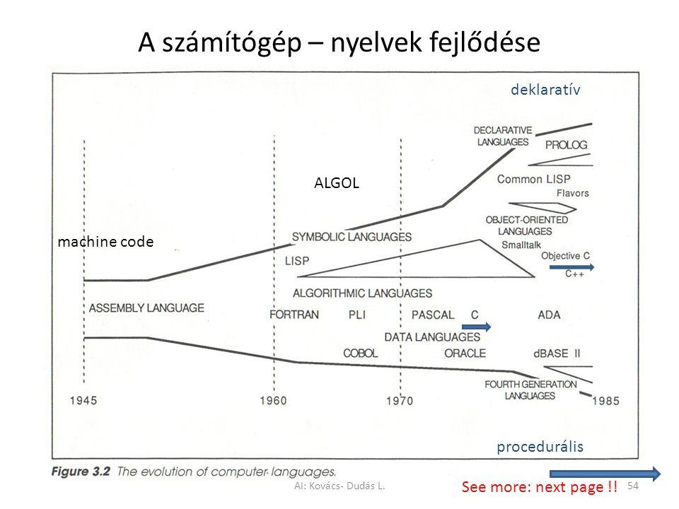 A számítógép – nyelvek fejlődése machine code ALGOL See more: next page !! deklaratív procedurális AI: Kovács- Dudás L.54